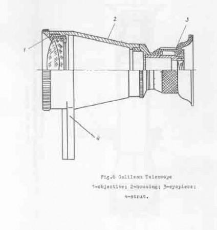 CHO-T telescopio galileano