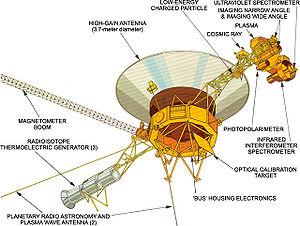 Voyager-Instruments