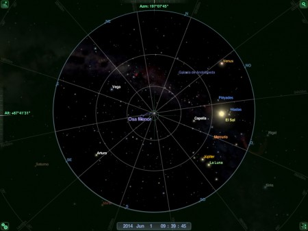 Polo Norte constelaciones