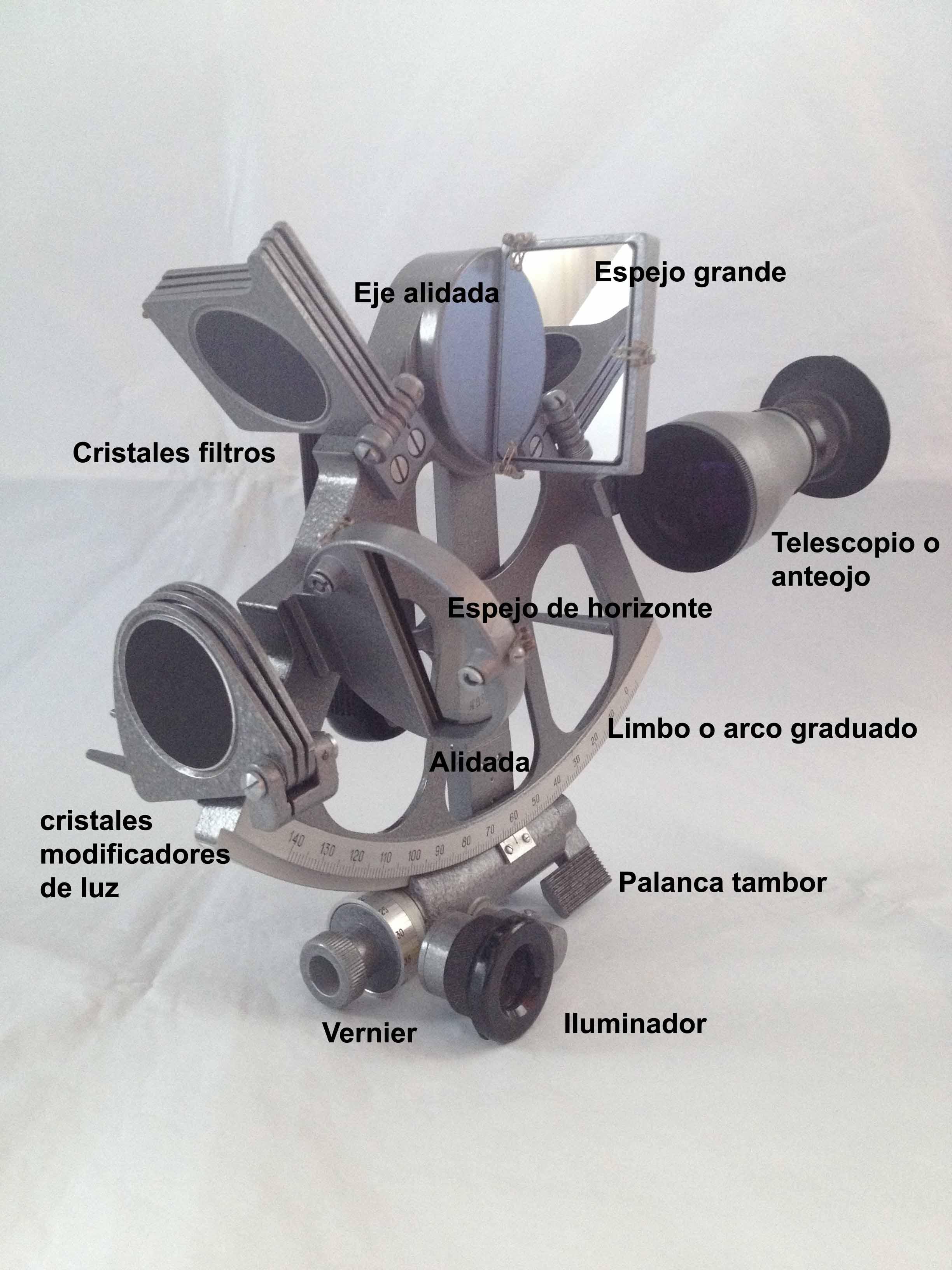 CHO-T elementos
