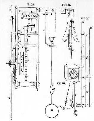 Reloj de péndulo de Huyguens