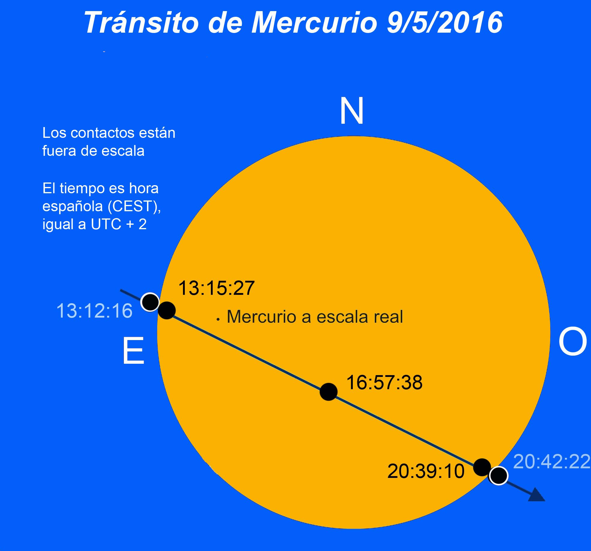 transito-mercurio-dibujo-2016