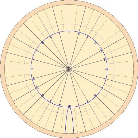 Ecuatorial cara inferior