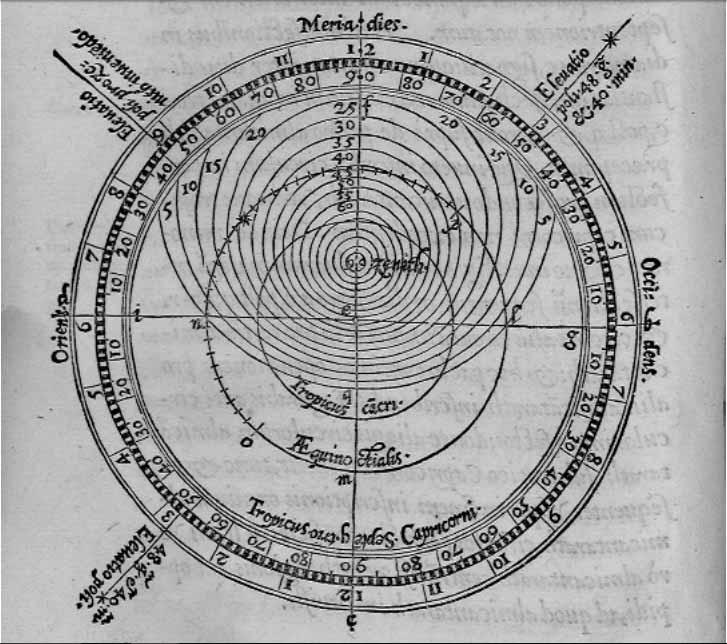 Astrolabio-1