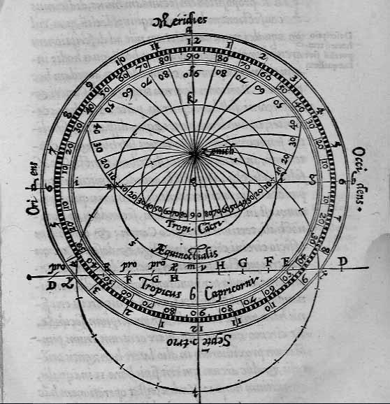 Astrolabio-2