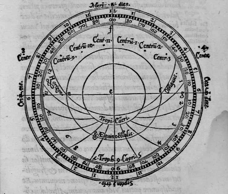 Astrolabio-3