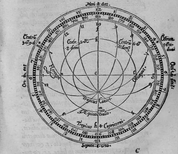 Astrolabio-4