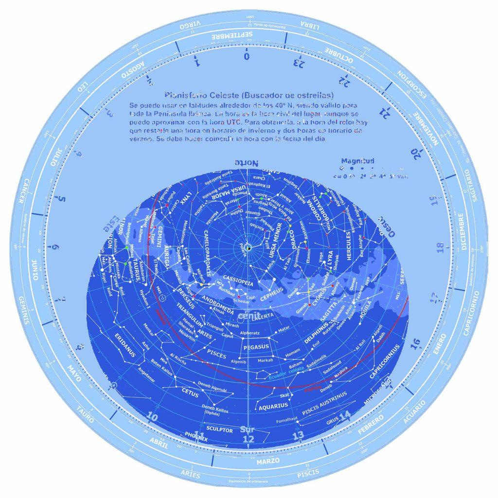 Planisferio 2016